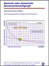 nutzwert-kosten-matrix