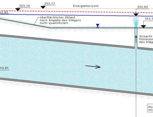Rohrhydraulik und Überflutung