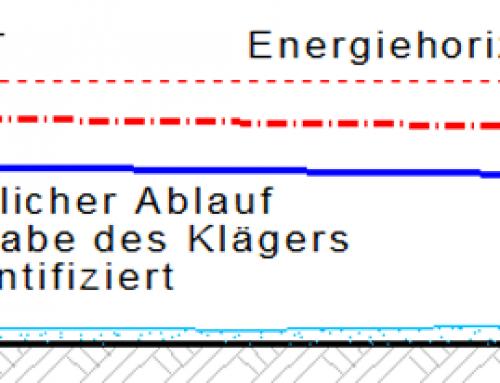 Ein Überflutungsnachweis erfordert mitunter auch die Leistungsbewertung der Rohrhydraulik